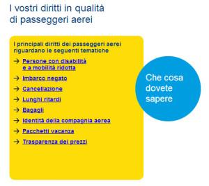 i_diritti_del_viaggiatore